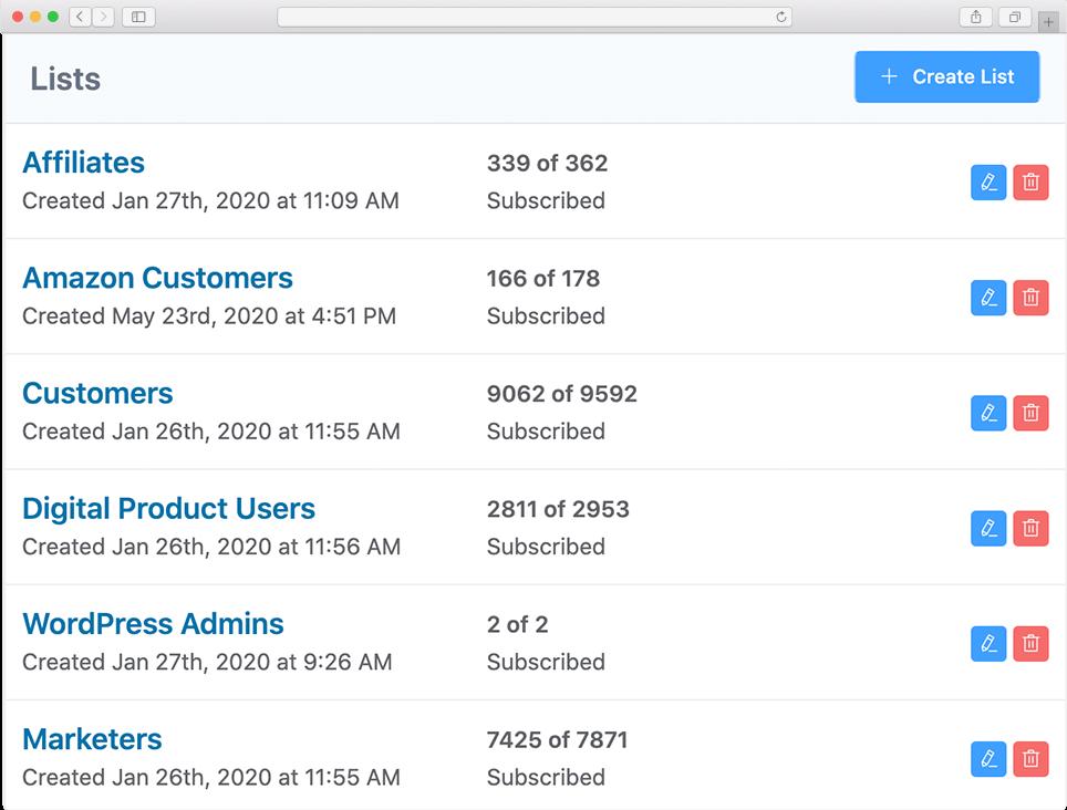 Email List Management, FluentCRM