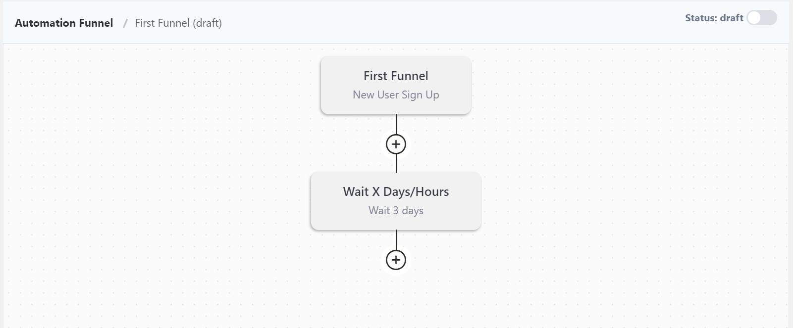 FluentCRM funnel dashboard