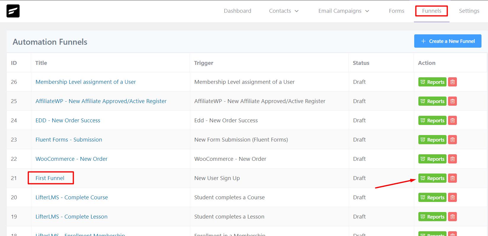 FluentCRM funnel reports