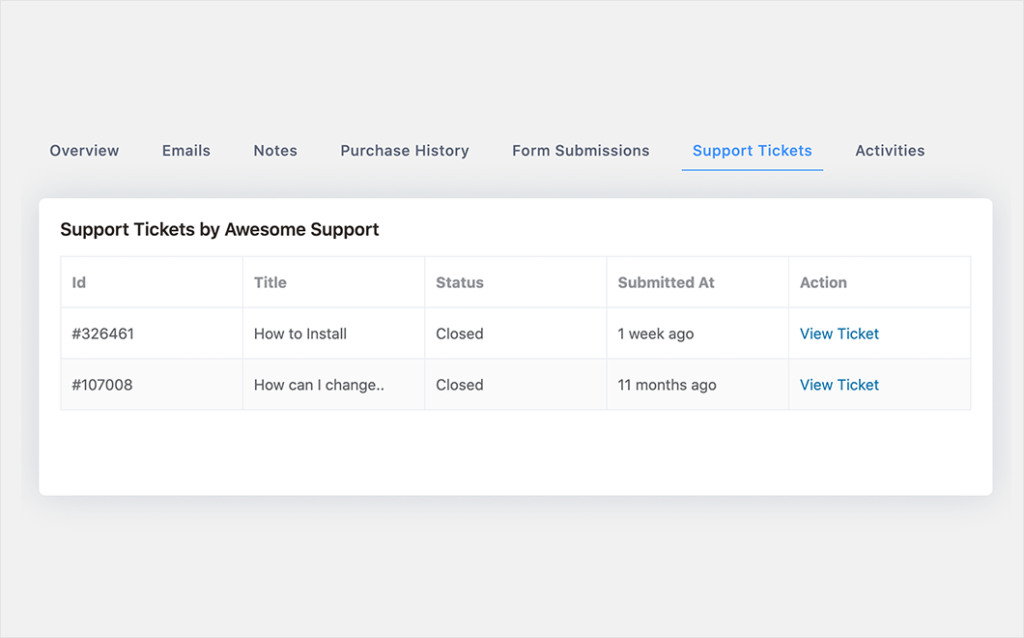 check member activity logs with paid memberships pro fluentcrm integration